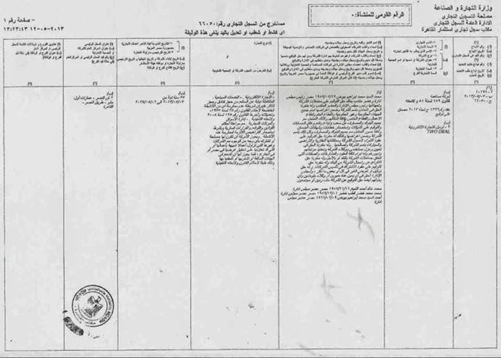 سجل تجاري المحامي مهاب غالي Lawyer Mohab Ghaly